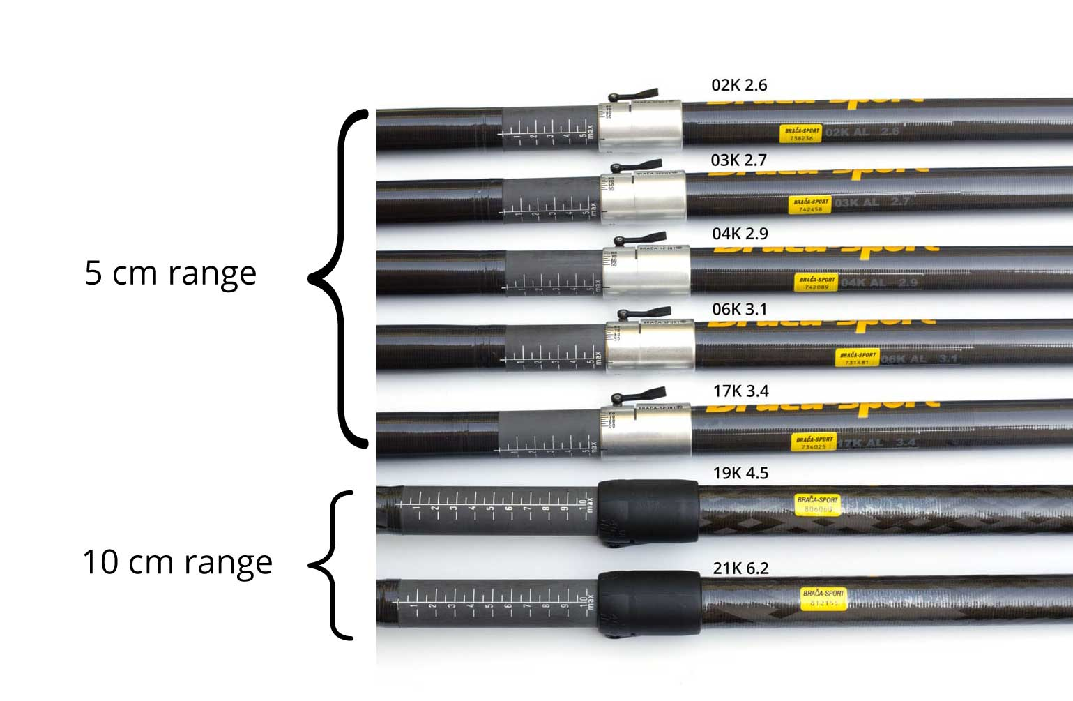 Image showing ranges for custom paddle length depending on your choice of shafts